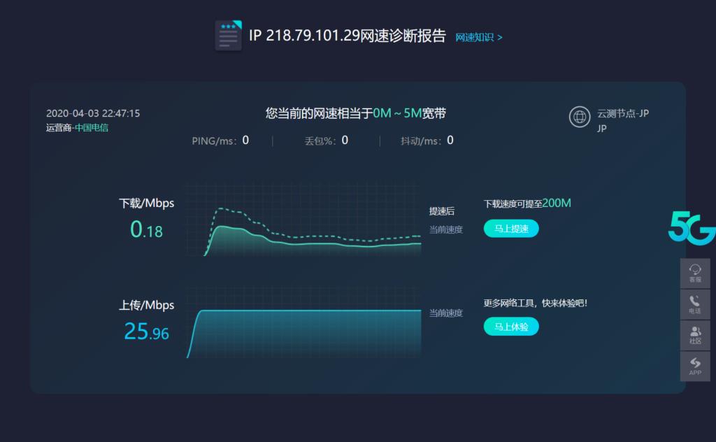 中国インターネット速度を測定・中国から日本