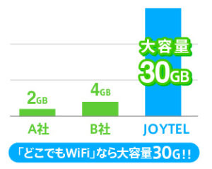 中国どこでもWiFi・大容量30G
