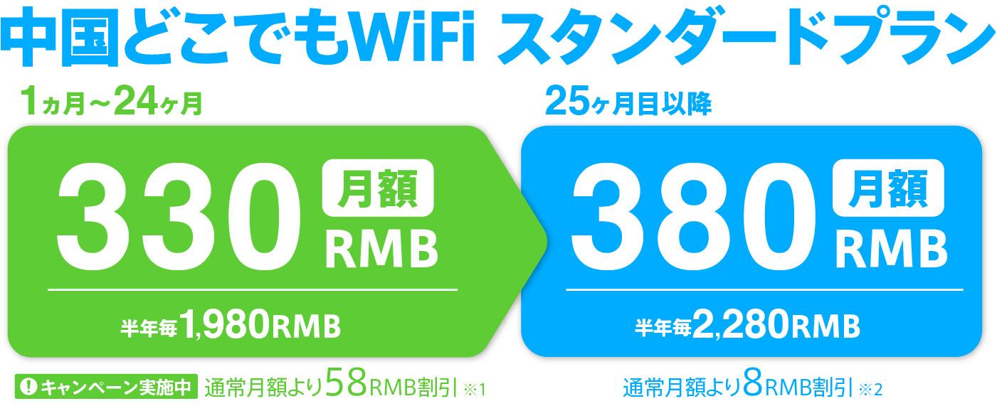 中国どこでもWiFi・スタンダードプランは2年間月額330RMB