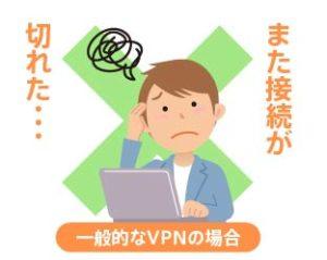 中国どこでもWiFiホームプラン・一般的なVPNは繋がらない