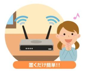 中国どこでもWiFiホームプラン・おくだけで中国ご自宅インターネットが快適になる