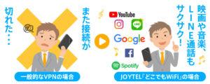 中国どこでもWiFiホームプラン・JOYTELどこでもWiFiは繋がる
