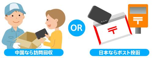 中国どこでもWiFiレンタルプラン・中国でも日本でもご返却可能